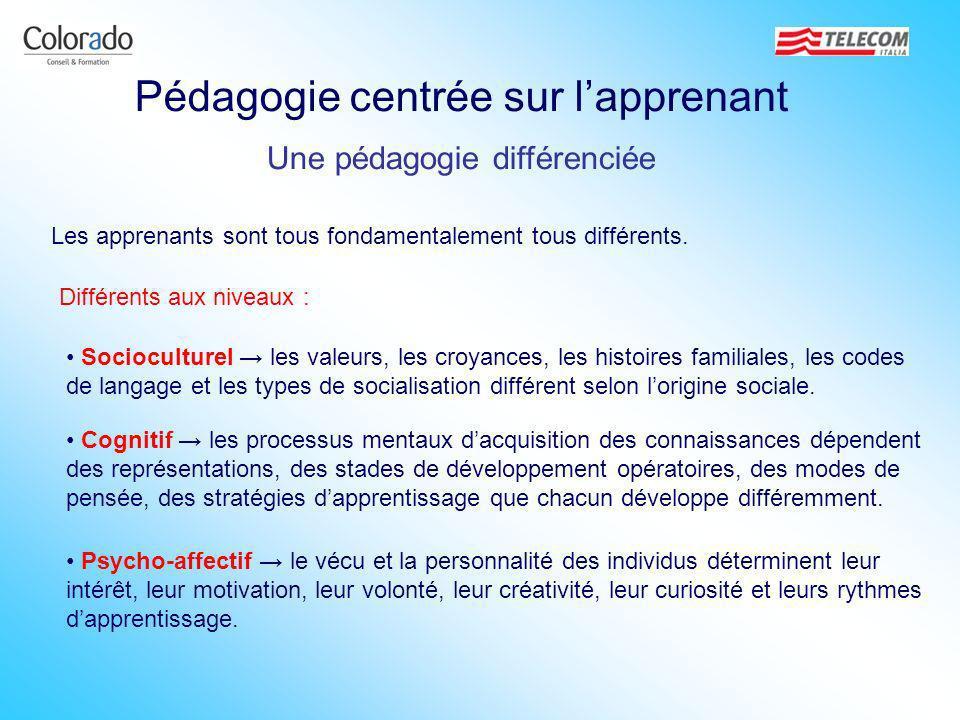 Pédagogie centrée sur lapprenant Une pédagogie différenciée Les apprenants sont tous fondamentalement tous différents. Différents aux niveaux : Socioc