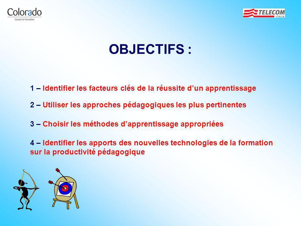 OBJECTIFS : 1 – Identifier les facteurs clés de la réussite dun apprentissage 2 – Utiliser les approches pédagogiques les plus pertinentes 3 – Choisir