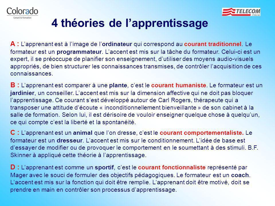 4 théories de lapprentissage A : Lapprenant est à limage de lordinateur qui correspond au courant traditionnel. Le formateur est un programmateur. Lac