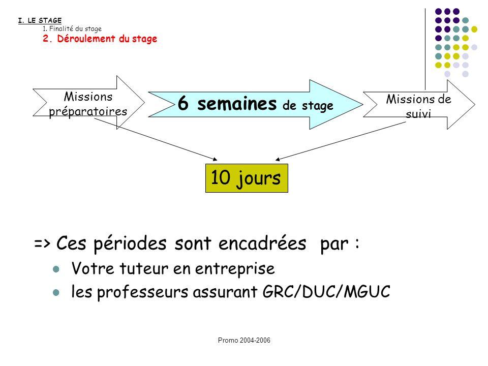 Promo 2004-2006 => Ces périodes sont encadrées par : Votre tuteur en entreprise les professeurs assurant GRC/DUC/MGUC I. LE STAGE 1. Finalité du stage