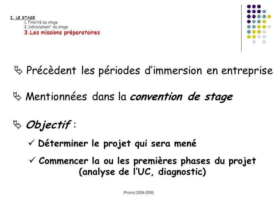 Promo 2004-2006 Commencer la ou les premières phases du projet (analyse de lUC, diagnostic) I. LE STAGE 1. Finalité du stage 2. Déroulement du stage 3