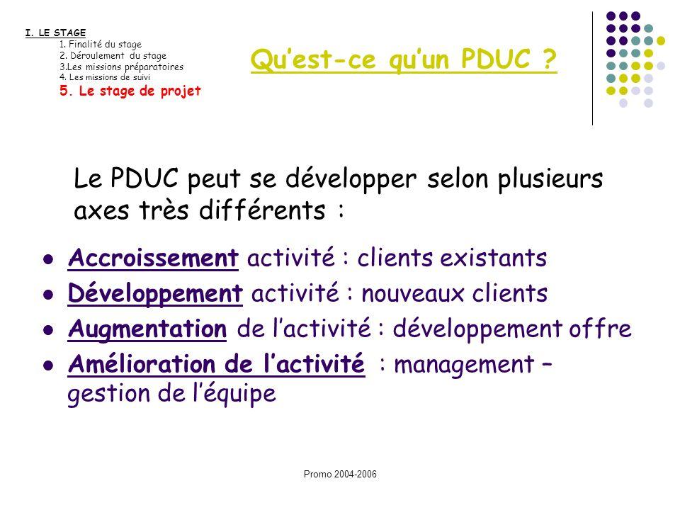 Promo 2004-2006 Dossier Partie 4 : Répercussions (analyse des répercussions humaines, financières et organisationnelles de la préconisation) Page N° 7 et 8 Page N° 9 et 10 Partie 5 : Réflexion (Premières réflexions pour la mise en œuvre de la préconisation)