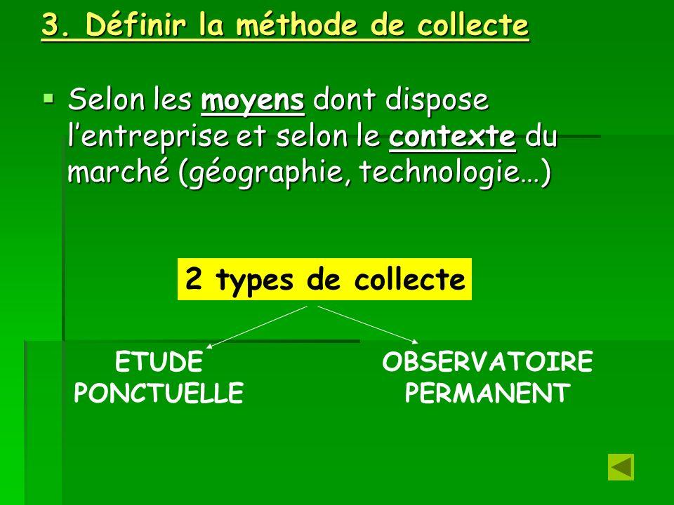 3. Définir la méthode de collecte Selon les moyens dont dispose lentreprise et selon le contexte du marché (géographie, technologie…) Selon les moyens