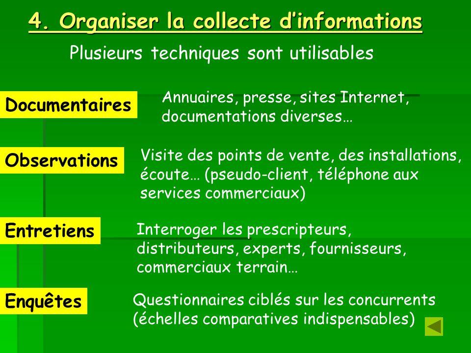 4. Organiser la collecte dinformations Plusieurs techniques sont utilisables Documentaires Observations Entretiens Enquêtes Annuaires, presse, sites I