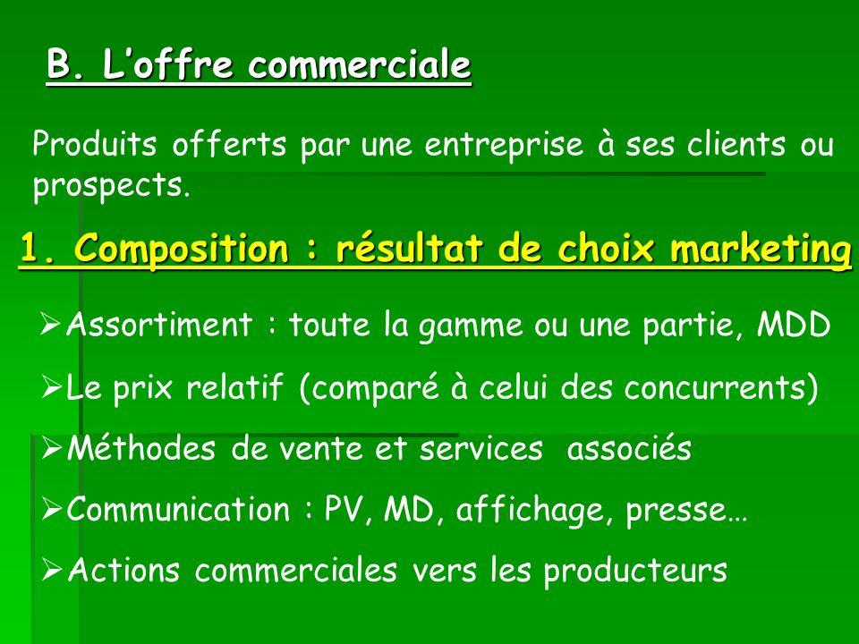 B. Loffre commerciale 1. Composition : résultat de choix marketing Produits offerts par une entreprise à ses clients ou prospects. Assortiment : toute