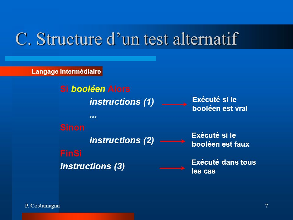 P. Costamagna7 C. Structure dun test alternatif Langage intermédiaire Si booléen Alors instructions (1)... Sinon instructions (2) FinSi instructions (