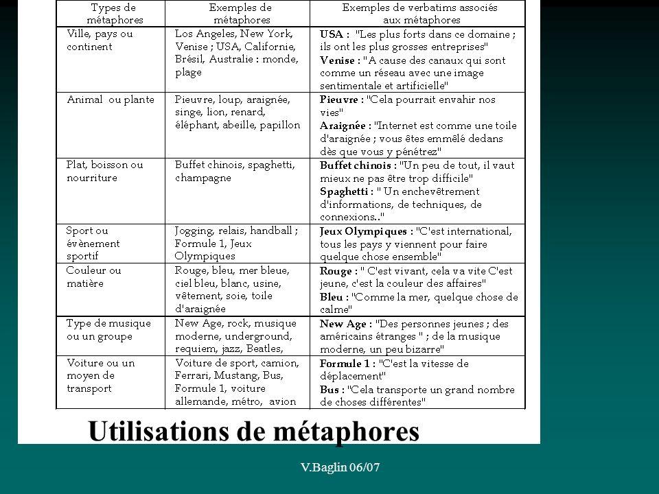 V.Baglin 06/07 Utilisations de métaphores