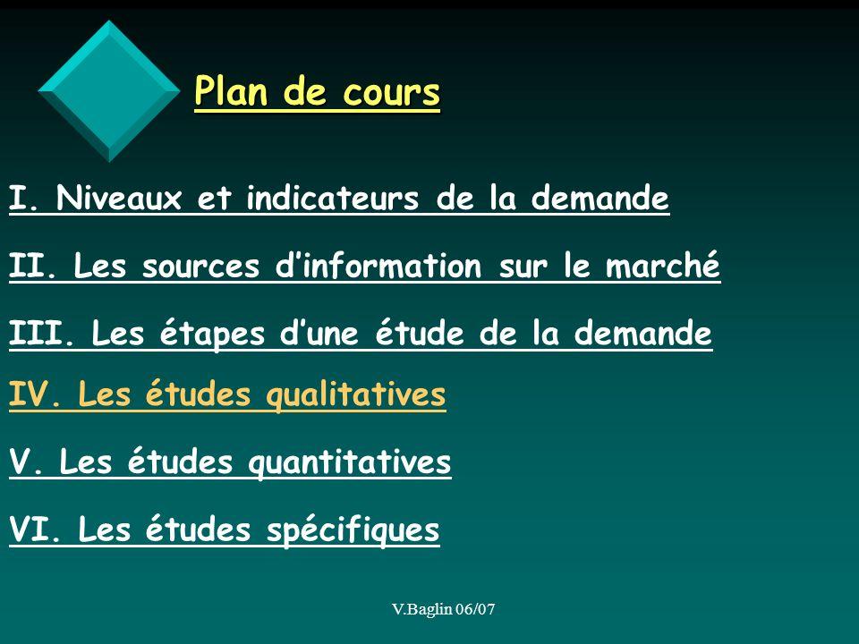 V.Baglin 06/07 Plan de cours I. Niveaux et indicateurs de la demande II. Les sources dinformation sur le marché III. Les étapes dune étude de la deman