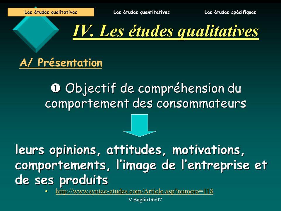 V.Baglin 06/07 IV. Les études qualitatives Objectif de compréhension du comportement des consommateurs Objectif de compréhension du comportement des c