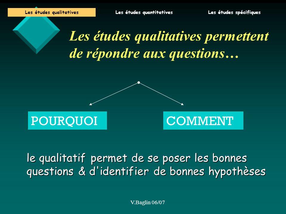 V.Baglin 06/07 Les études qualitatives permettent de répondre aux questions… POURQUOICOMMENT le qualitatif permet de se poser les bonnes questions & d