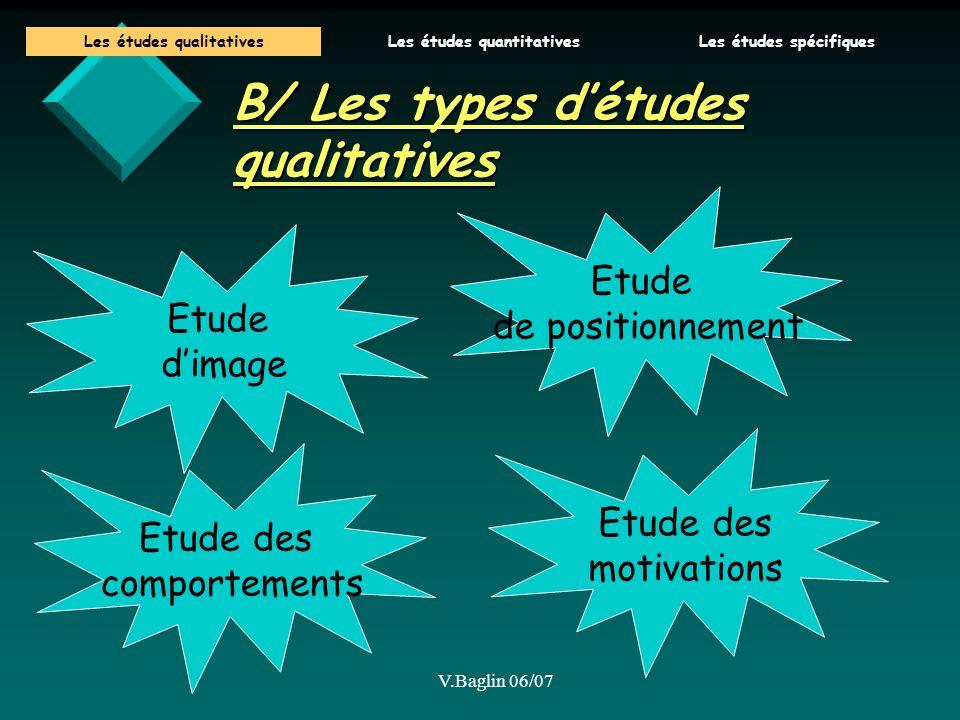 V.Baglin 06/07 B/ Les types détudes qualitatives Etude dimage Etude de positionnement Etude des comportements Etude des motivations Les études qualita