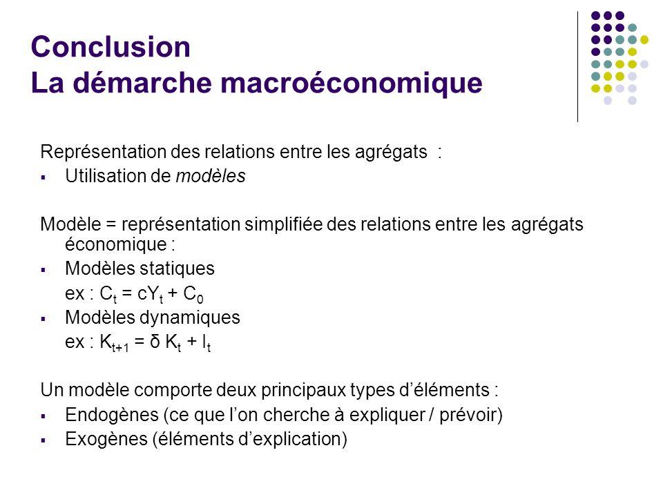 Conclusion La démarche macroéconomique Représentation des relations entre les agrégats : Utilisation de modèles Modèle = représentation simplifiée des