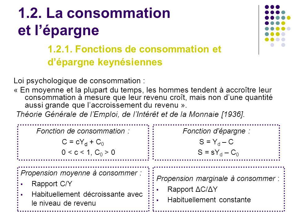 1.2. La consommation et lépargne 1.2.1. Fonctions de consommation et dépargne keynésiennes Propension moyenne à consommer : Rapport C/Y Habituellement