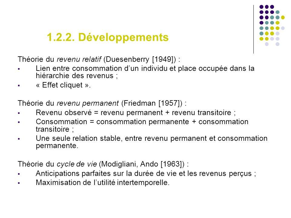 1.2.2. Développements Théorie du revenu relatif (Duesenberry [1949]) : Lien entre consommation dun individu et place occupée dans la hiérarchie des re