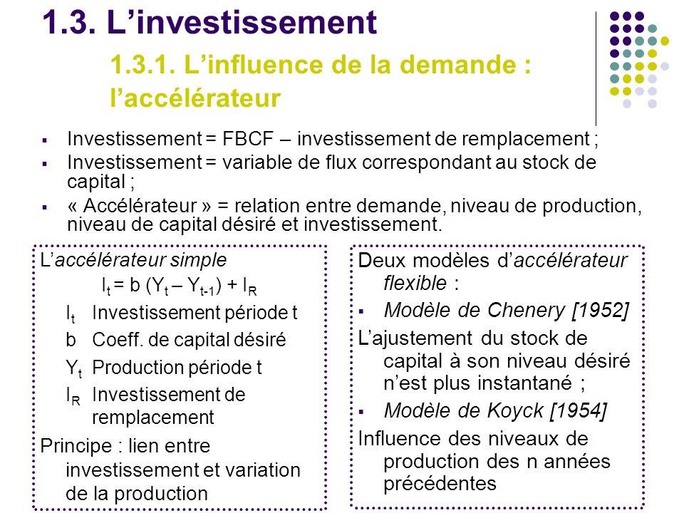 1.3. Linvestissement 1.3.1. Linfluence de la demande : laccélérateur Investissement = FBCF – investissement de remplacement ; Investissement = variabl