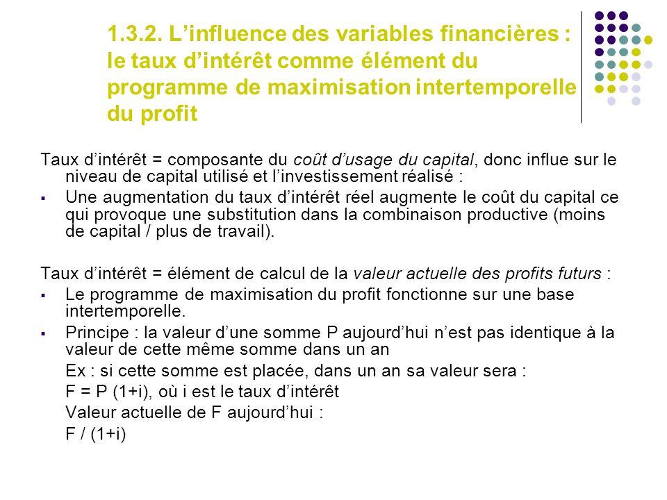 1.3.2. Linfluence des variables financières : le taux dintérêt comme élément du programme de maximisation intertemporelle du profit Taux dintérêt = co