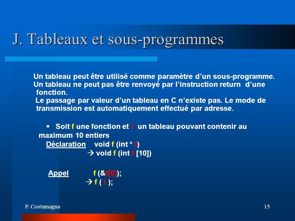P. Costamagna15 J. Tableaux et sous-programmes Un tableau peut être utilisé comme paramètre dun sous-programme. Un tableau ne peut pas être renvoyé pa