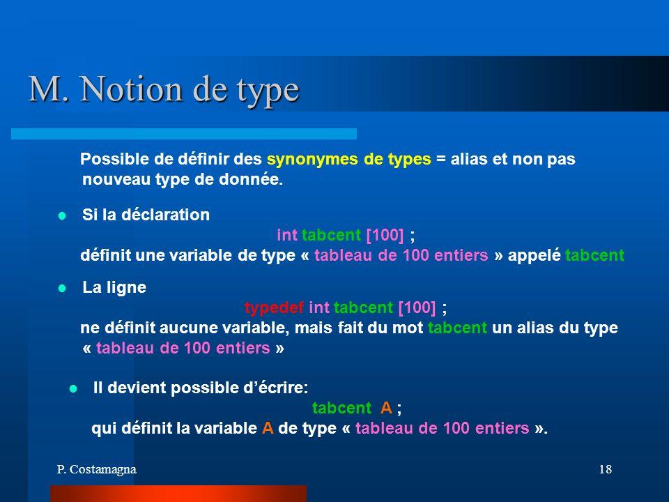 P. Costamagna18 M. Notion de type Possible de définir des synonymes de types = alias et non pas nouveau type de donnée. Si la déclaration int tabcent