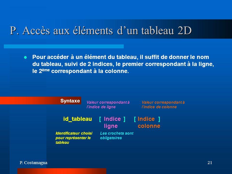 P. Costamagna21 P. Accès aux éléments dun tableau 2D Pour accéder à un élément du tableau, il suffit de donner le nom du tableau, suivi de 2 indices,