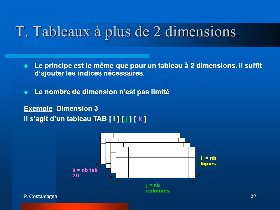 P. Costamagna27 T. Tableaux à plus de 2 dimensions Le principe est le même que pour un tableau à 2 dimensions. Il suffit dajouter les indices nécessai