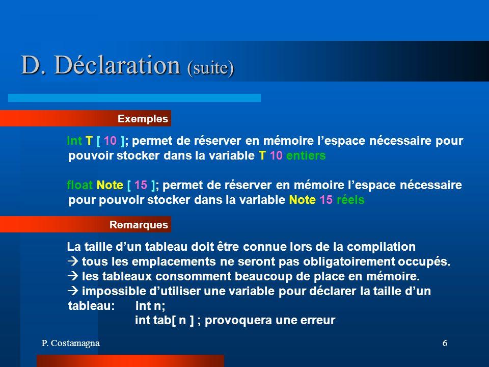 P. Costamagna6 D. Déclaration (suite) int T [ 10 ]; permet de réserver en mémoire lespace nécessaire pour pouvoir stocker dans la variable T 10 entier