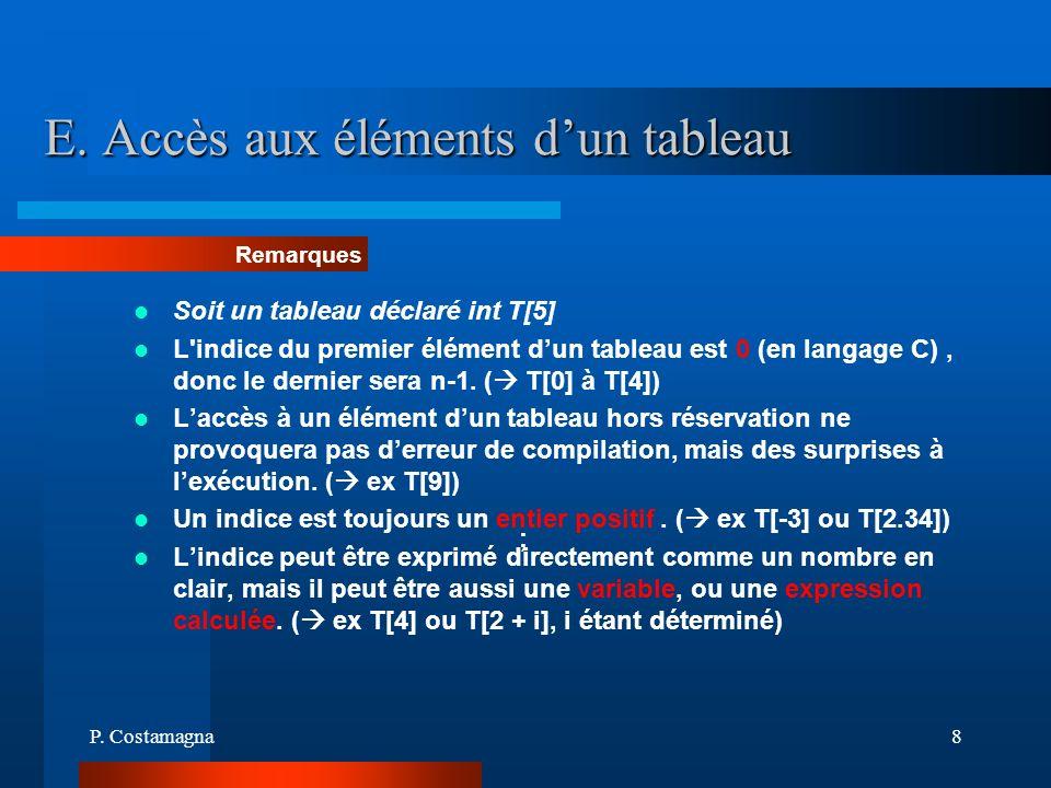 P. Costamagna8 E. Accès aux éléments dun tableau Soit un tableau déclaré int T[5] L'indice du premier élément dun tableau est 0 (en langage C), donc l