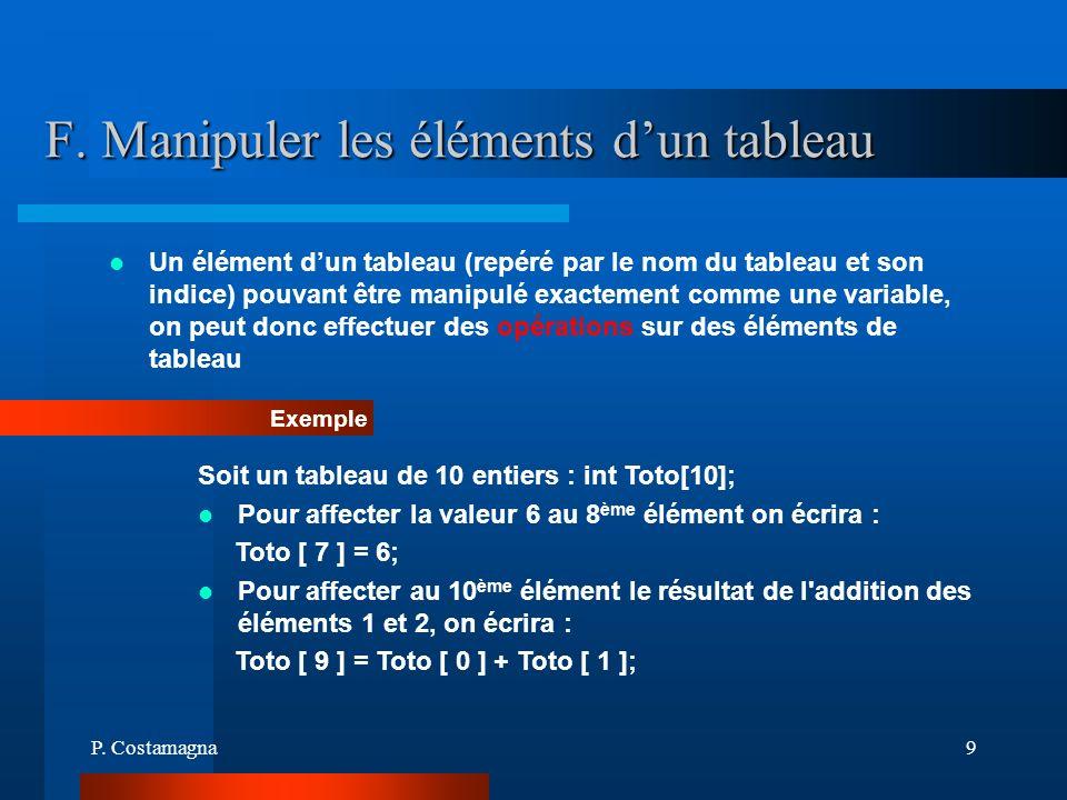 P. Costamagna9 F. Manipuler les éléments dun tableau Un élément dun tableau (repéré par le nom du tableau et son indice) pouvant être manipulé exactem