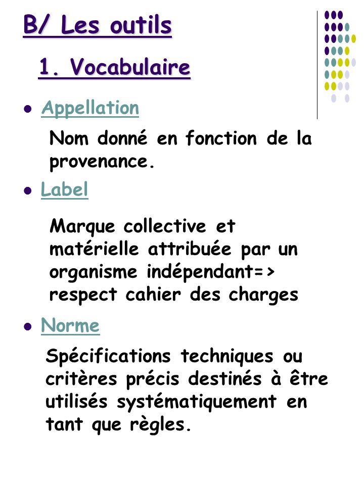 B/ Les outils Appellation Label Norme 1. Vocabulaire Nom donné en fonction de la provenance. Marque collective et matérielle attribuée par un organism