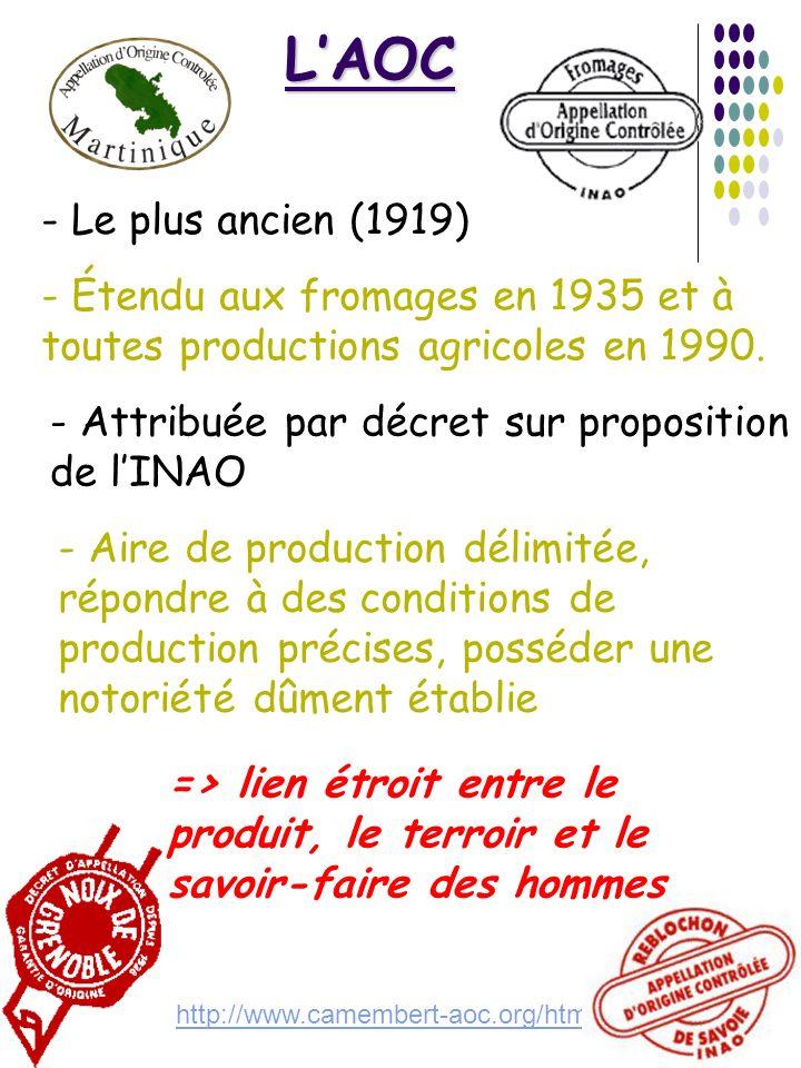 LAOC http://www.camembert-aoc.org/htm/aoc.htm - Le plus ancien (1919) - Étendu aux fromages en 1935 et à toutes productions agricoles en 1990. - Attri