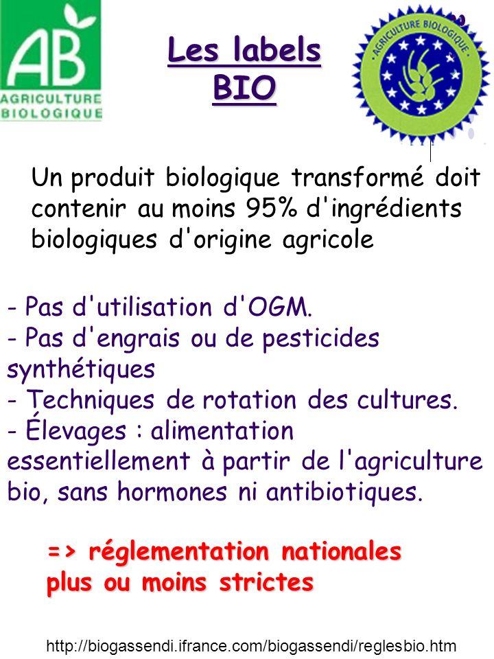Les labels BIO http://biogassendi.ifrance.com/biogassendi/reglesbio.htm Un produit biologique transformé doit contenir au moins 95% d'ingrédients biol