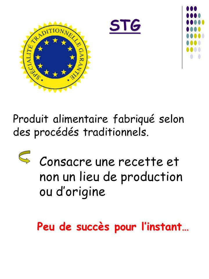 STG Produit alimentaire fabriqué selon des procédés traditionnels. Consacre une recette et non un lieu de production ou dorigine Peu de succès pour li