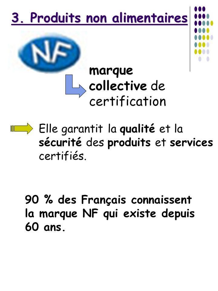 3. Produits non alimentaires marque collective de certification Elle garantit la qualité et la sécurité des produits et services certifiés. 90 % des F