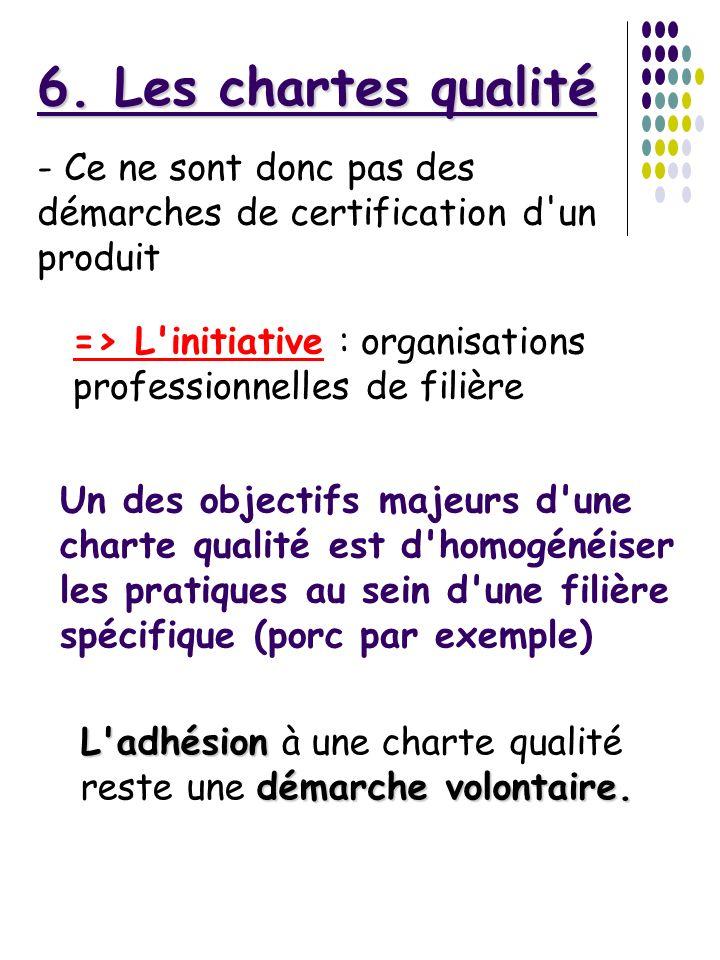 6. Les chartes qualité L'adhésion démarche volontaire. L'adhésion à une charte qualité reste une démarche volontaire. - Ce ne sont donc pas des démarc