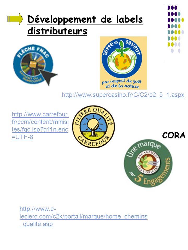 Développement de labels distributeurs http://www.supercasino.fr/C/C2/c2_5_1.aspx http://www.carrefour. fr/ccm/content/minisi tes/fqc.jsp?g11n.enc =UTF