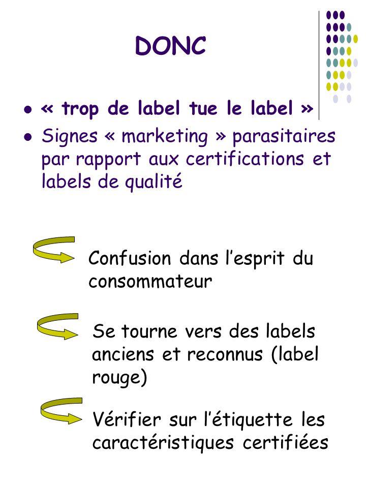 DONC « trop de label tue le label » Signes « marketing » parasitaires par rapport aux certifications et labels de qualité Confusion dans lesprit du co