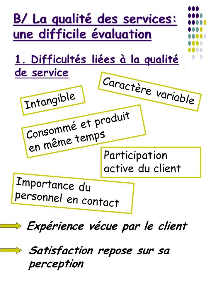 B/ La qualité des services: une difficile évaluation 1. Difficultés liées à la qualité de service Intangible Caractère variable Consommé et produit en