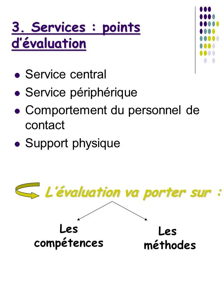 3. Services : points dévaluation Service central Service périphérique Comportement du personnel de contact Support physique Lévaluation va porter sur
