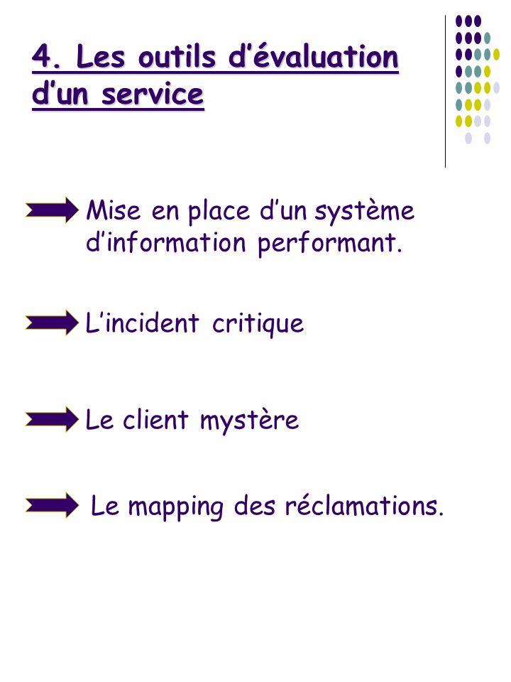4. Les outils dévaluation dun service Mise en place dun système dinformation performant. Lincident critique Le client mystère Le mapping des réclamati
