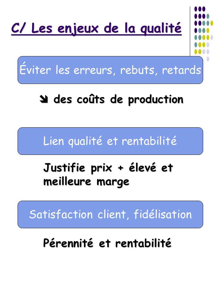 C/ Les enjeux de la qualité Éviter les erreurs, rebuts, retards Lien qualité et rentabilité Satisfaction client, fidélisation des coûts de production