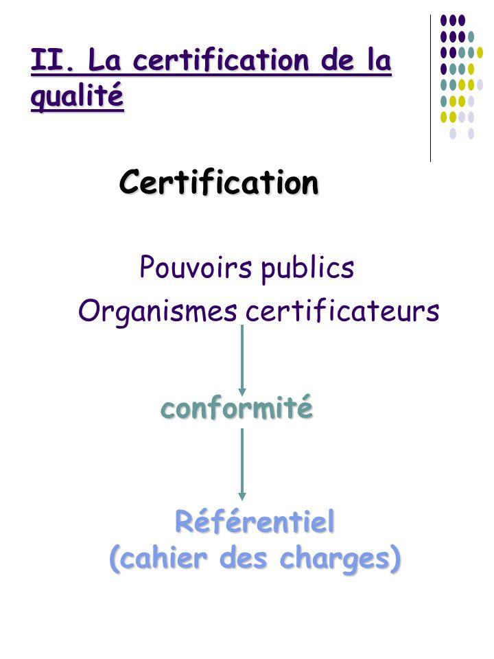 II. La certification de la qualité Certification Pouvoirs publics Organismes certificateurs conformité Référentiel (cahier des charges)