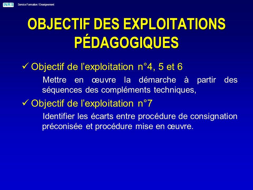 INRS Service Formation / Enseignement OBJECTIF DES EXPLOITATIONS PÉDAGOGIQUES Objectif de lexploitation n°4, 5 et 6 Mettre en œuvre la démarche à partir des séquences des compléments techniques, Objectif de lexploitation n°7 Identifier les écarts entre procédure de consignation préconisée et procédure mise en œuvre.