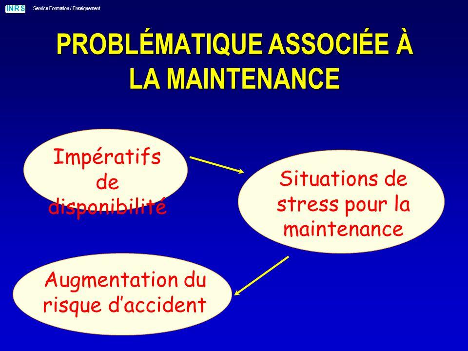 INRS Service Formation / Enseignement PROBLÉMATIQUE ASSOCIÉE À LA MAINTENANCE Impératifs de disponibilité Situations de stress pour la maintenance Augmentation du risque daccident