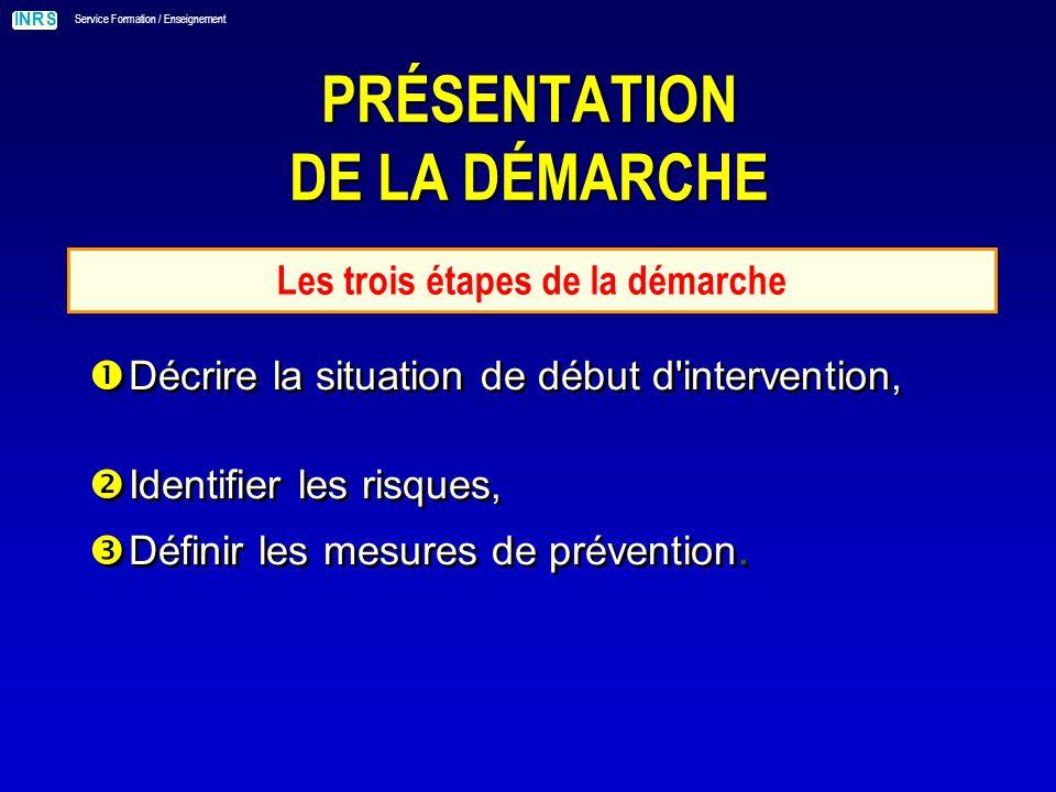 INRS Service Formation / Enseignement PRÉSENTATION DE LA DÉMARCHE Les trois étapes de la démarche Décrire la situation de début d intervention, Identifier les risques, Définir les mesures de prévention.