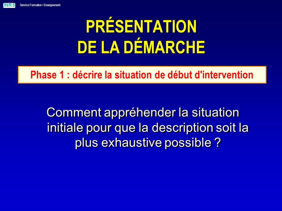 INRS Service Formation / Enseignement PRÉSENTATION DE LA DÉMARCHE Phase 1 : décrire la situation de début d intervention Comment appréhender la situation initiale pour que la description soit la plus exhaustive possible ?