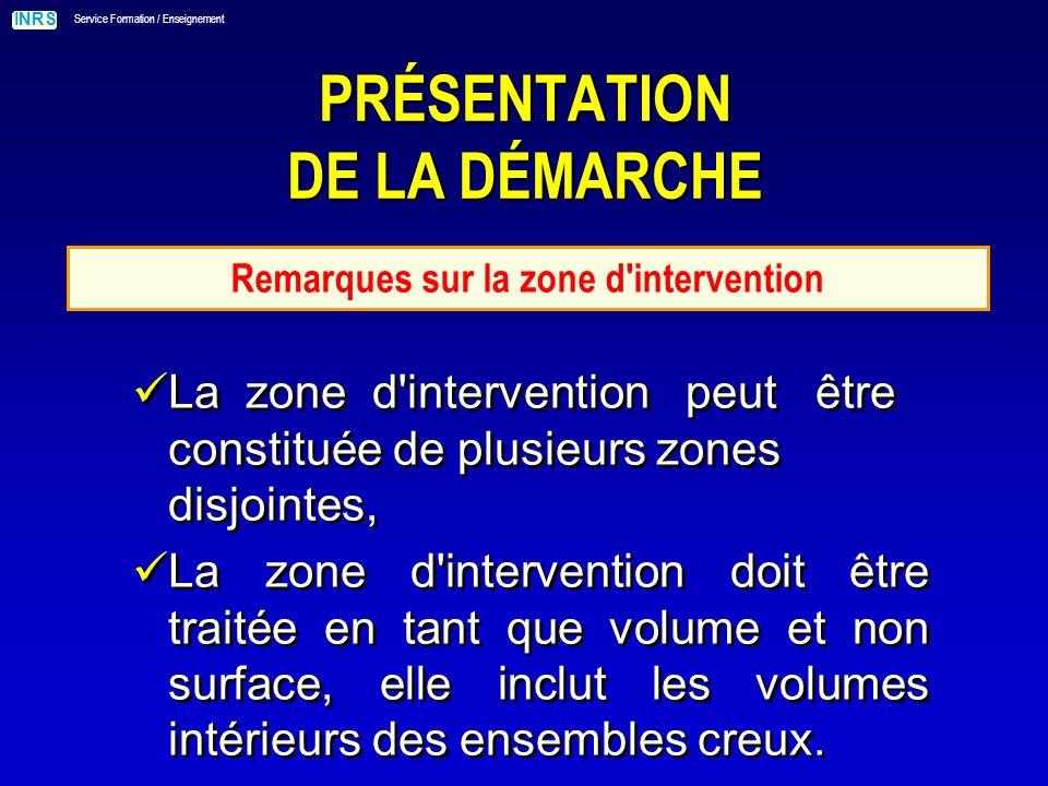 INRS Service Formation / Enseignement PRÉSENTATION DE LA DÉMARCHE Remarques sur la zone d intervention La zone d intervention peut être constituée de plusieurs zones disjointes, La zone d intervention doit être traitée en tant que volume et non surface, elle inclut les volumes intérieurs des ensembles creux.