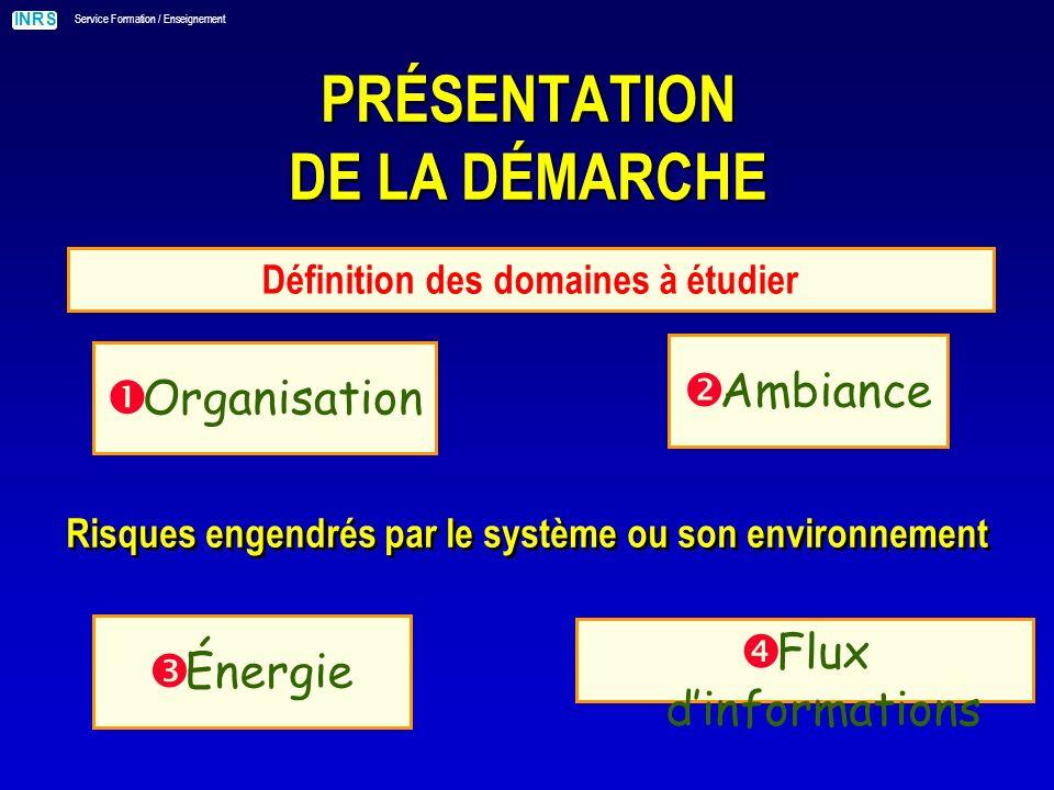 INRS Service Formation / Enseignement Ambiance Énergie Flux dinformations Risques engendrés par le système ou son environnement PRÉSENTATION DE LA DÉMARCHE Définition des domaines à étudier Organisation
