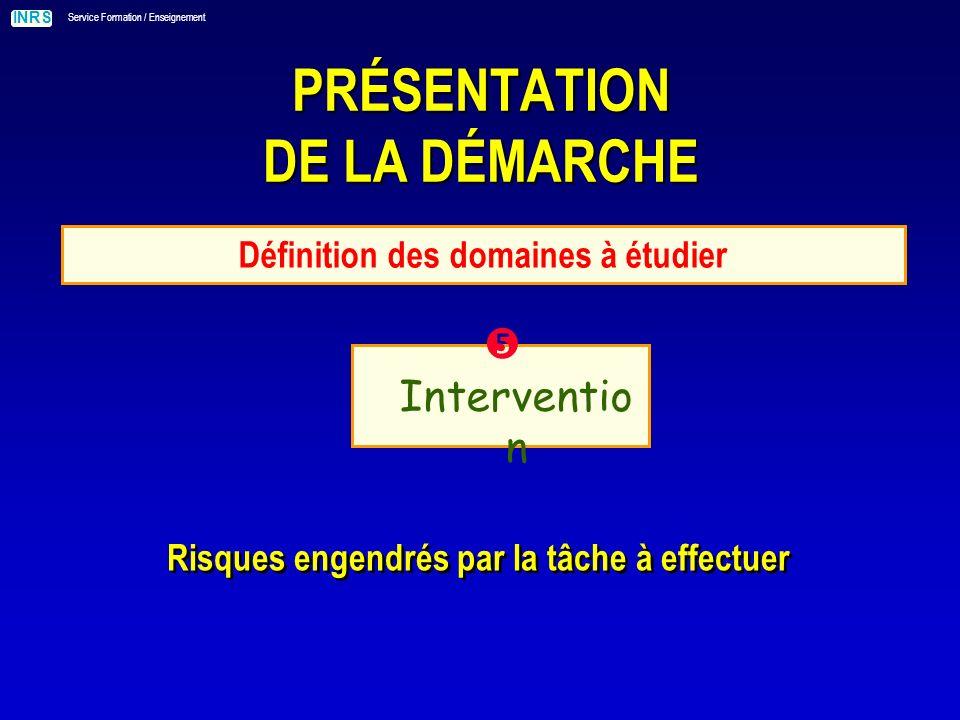 INRS Service Formation / Enseignement Organisation Ambiance Énergie Flux dinformations Intervention PRÉSENTATION DE LA DÉMARCHE Définition des domaines à étudier