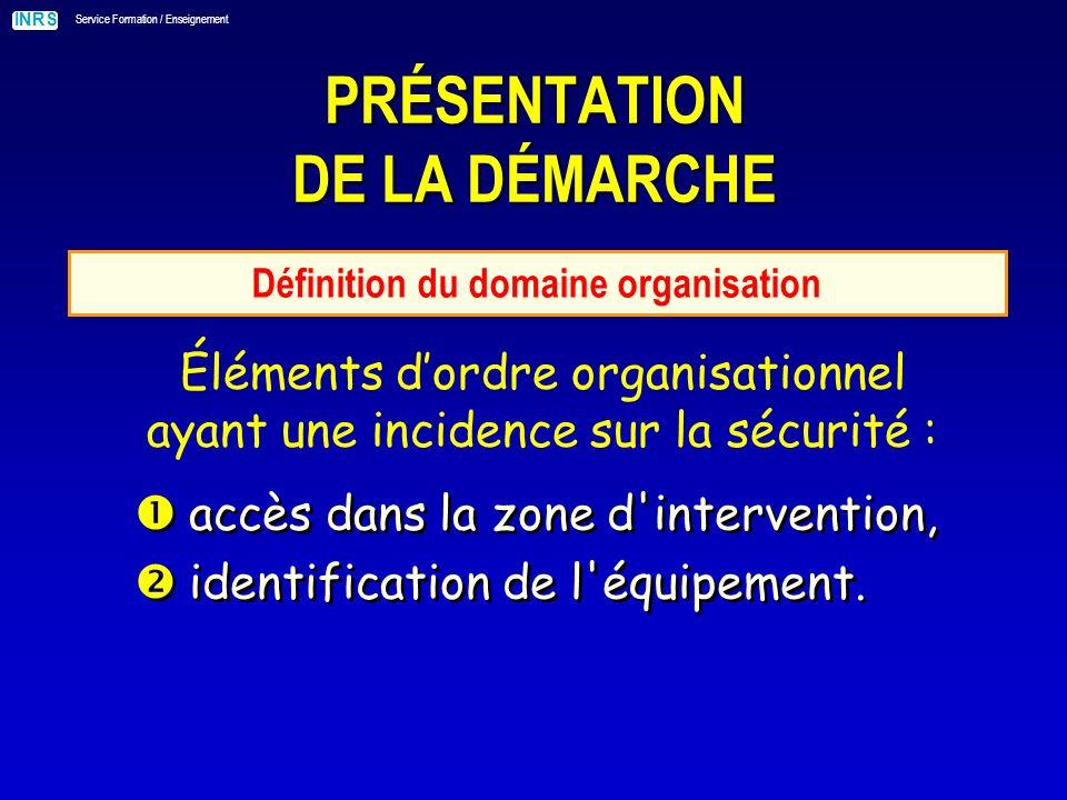 INRS Service Formation / Enseignement Éléments dordre organisationnel ayant une incidence sur la sécurité : PRÉSENTATION DE LA DÉMARCHE Définition du domaine organisation accès dans la zone d intervention, identification de l équipement.