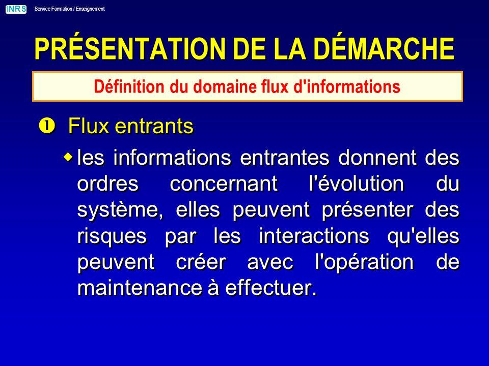 INRS Service Formation / Enseignement PRÉSENTATION DE LA DÉMARCHE Définition du domaine flux d informations Flux sortants les informations sortantes donnent des ordres concernant l évolution d autres systèmes, elles peuvent présenter des risques par les interactions qu elles peuvent créer avec eux.