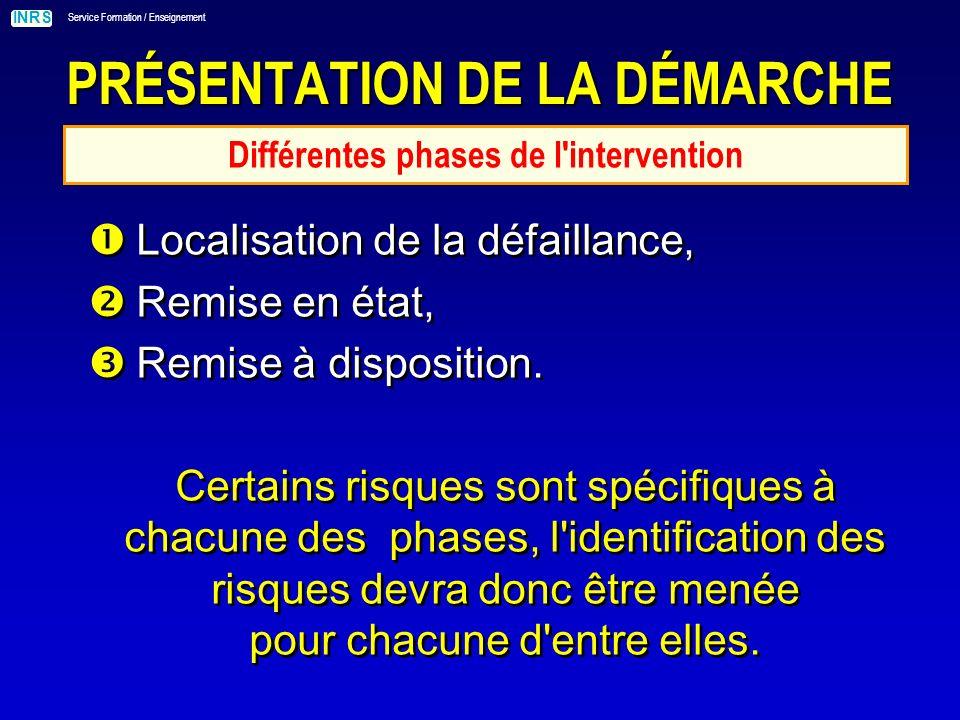 INRS Service Formation / Enseignement PRÉSENTATION DE LA DÉMARCHE Phase localisation de la défaillance Il est souvent nécessaire de maintenir le système sous énergie afin de pouvoir observer les symptômes et localiser la défaillance, La responsabilité du système reste au niveau de la production.